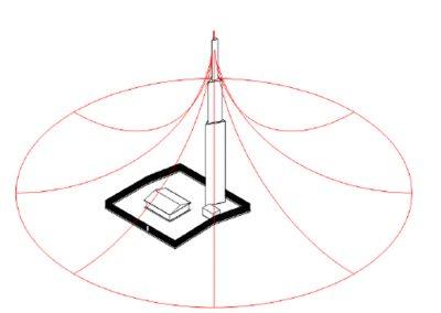 Avanza Ingeniería S.A.S. Análisis de riesgo y diseño de servicio de puesta a tierra - 1